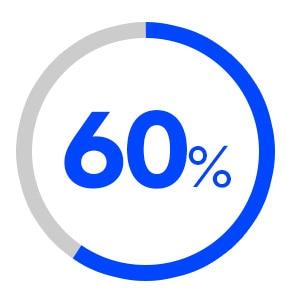 60 pourcent