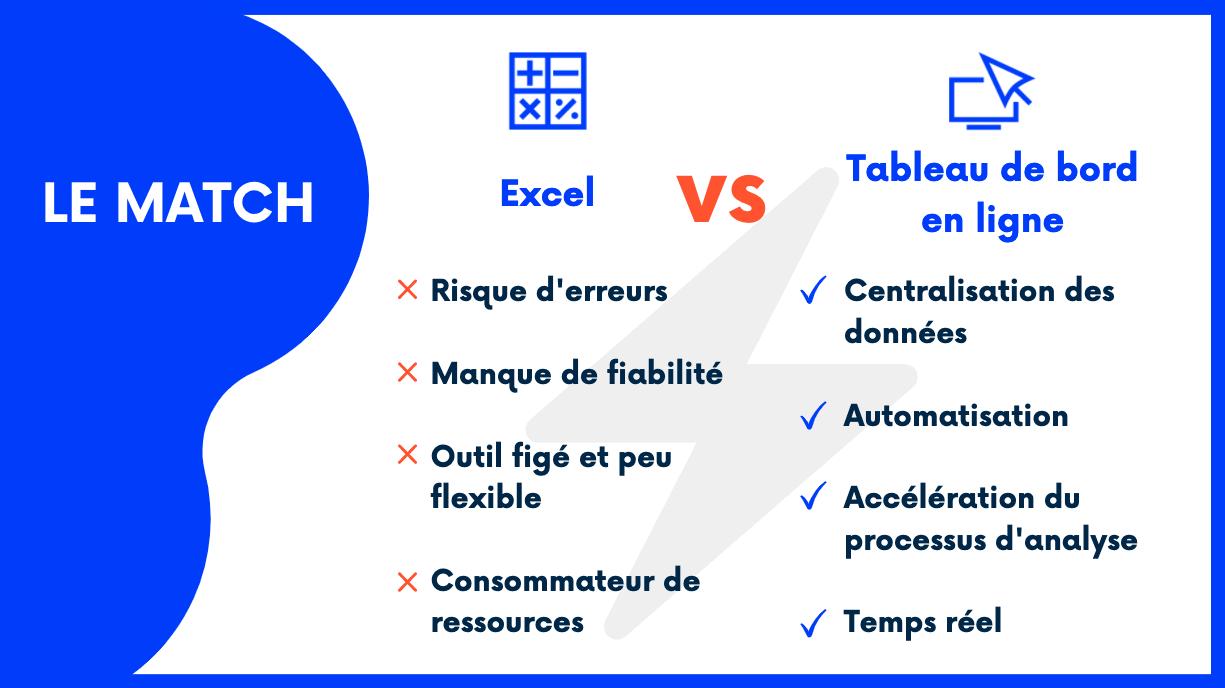 Excel vs. tableau de bord en ligne