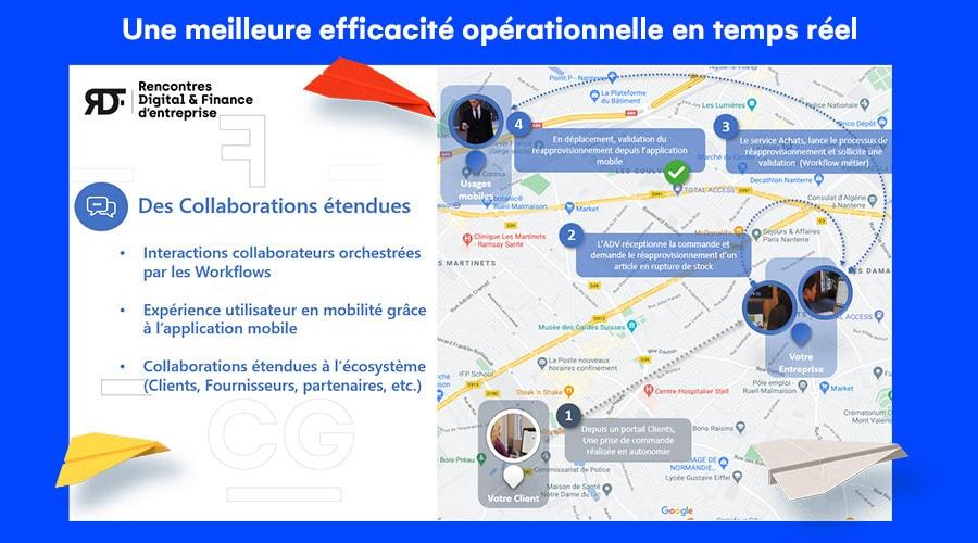 Impact ERP composable et efficacité