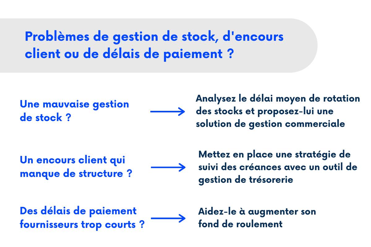 Problèmes de trésorerie, quelles solutions pour les problèmes de gestion de stock, d'encours client ou de délais de paiement